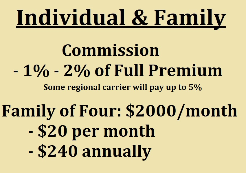 A few California health plans pay agents on a percentage commission based on the full premium amount of between 1% and 2%.